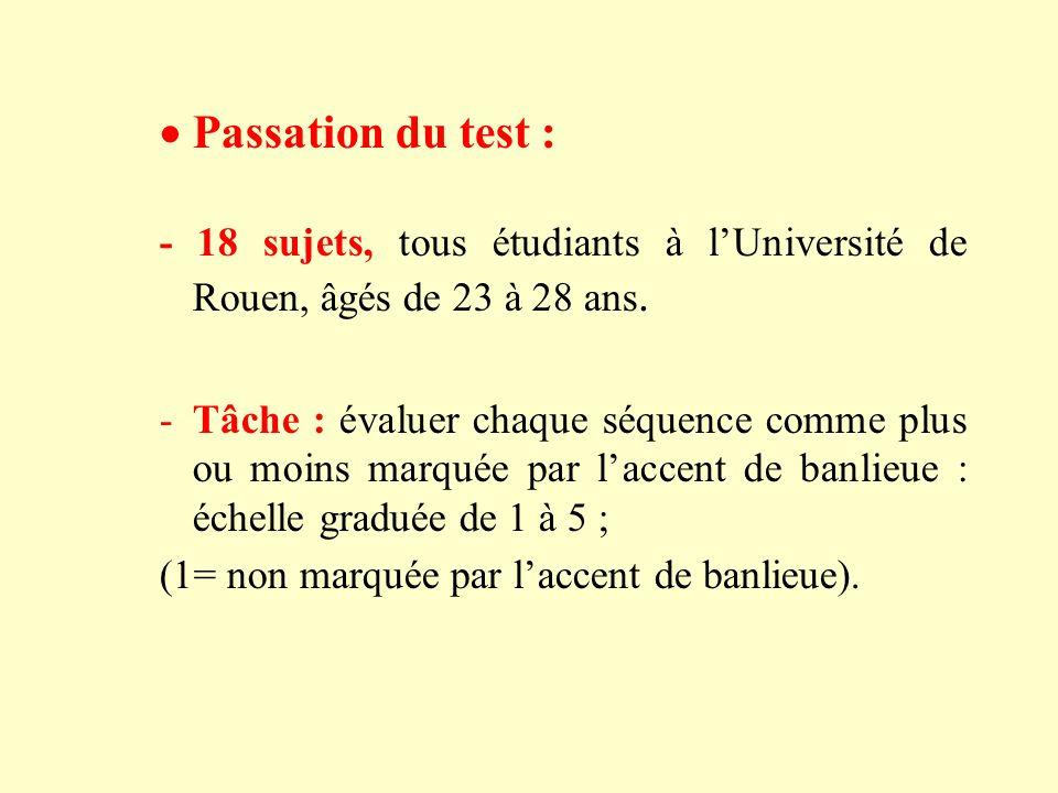 Passation du test : - 18 sujets, tous étudiants à l'Université de Rouen, âgés de 23 à 28 ans.