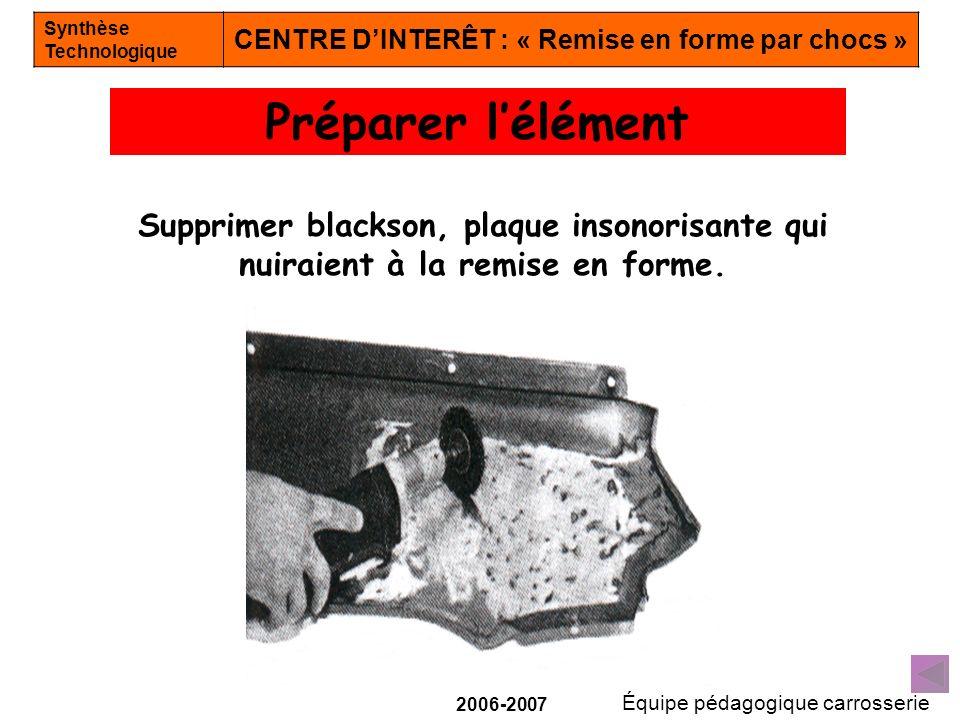 Préparer l'élément Supprimer blackson, plaque insonorisante qui nuiraient à la remise en forme.