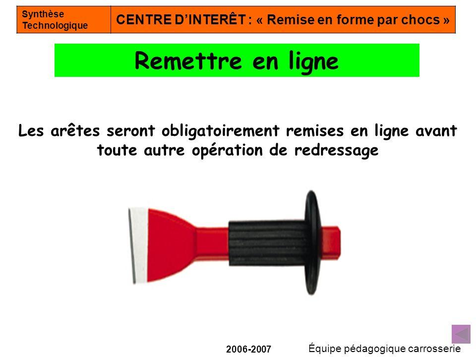Remettre en ligne Les arêtes seront obligatoirement remises en ligne avant toute autre opération de redressage.