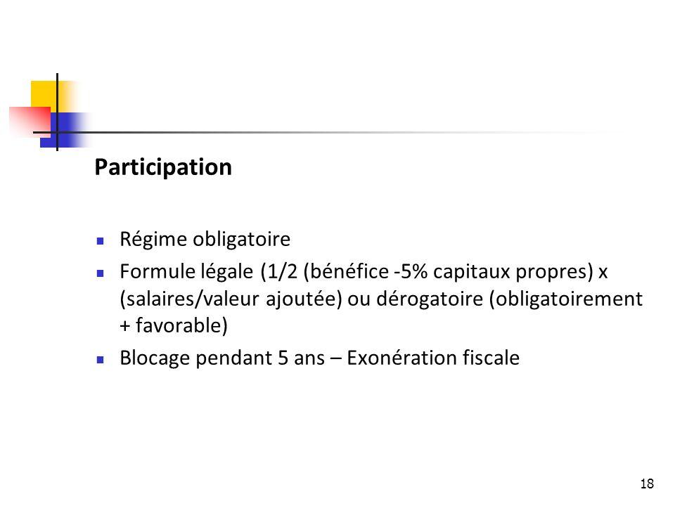 Participation Régime obligatoire