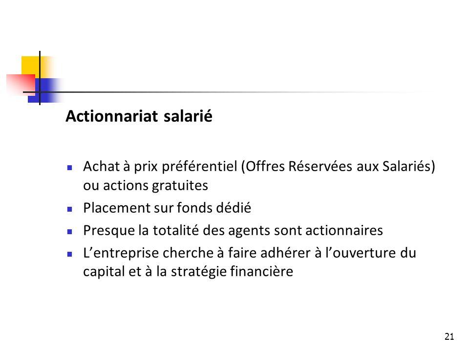 Actionnariat salarié Achat à prix préférentiel (Offres Réservées aux Salariés) ou actions gratuites.