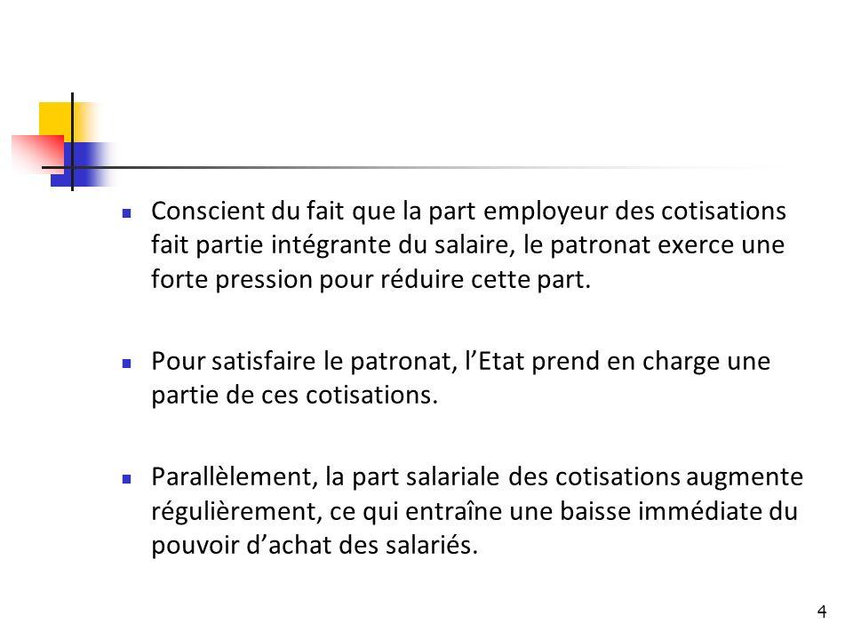Conscient du fait que la part employeur des cotisations fait partie intégrante du salaire, le patronat exerce une forte pression pour réduire cette part.