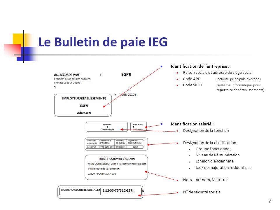 Le Bulletin de paie IEG Identification de l'entreprise :