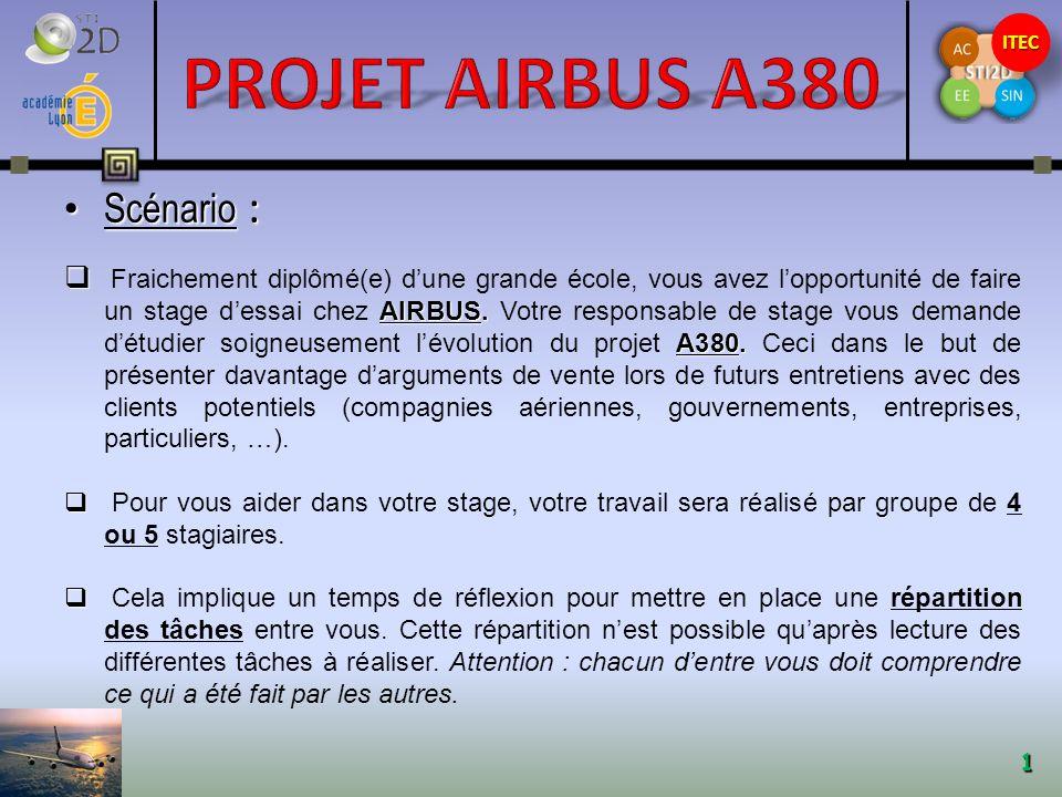 PROJET AIRBUS A380 Scénario :
