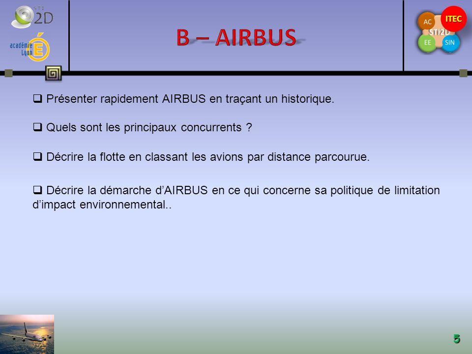 B – AIRBUS Présenter rapidement AIRBUS en traçant un historique.