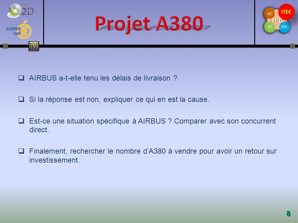 Projet A380 AIRBUS a-t-elle tenu les délais de livraison