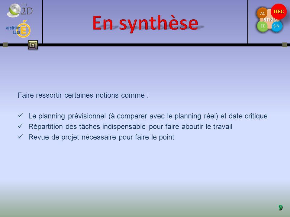 En synthèse Faire ressortir certaines notions comme :