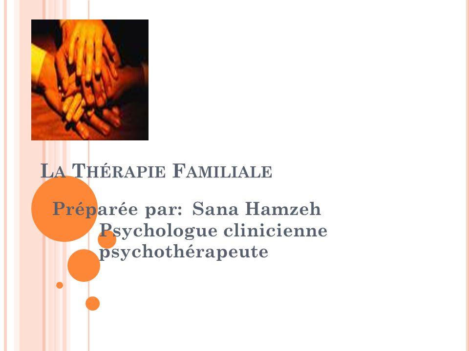 Préparée par: Sana Hamzeh Psychologue clinicienne psychothérapeute