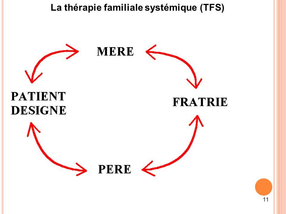La thérapie familiale systémique (TFS)