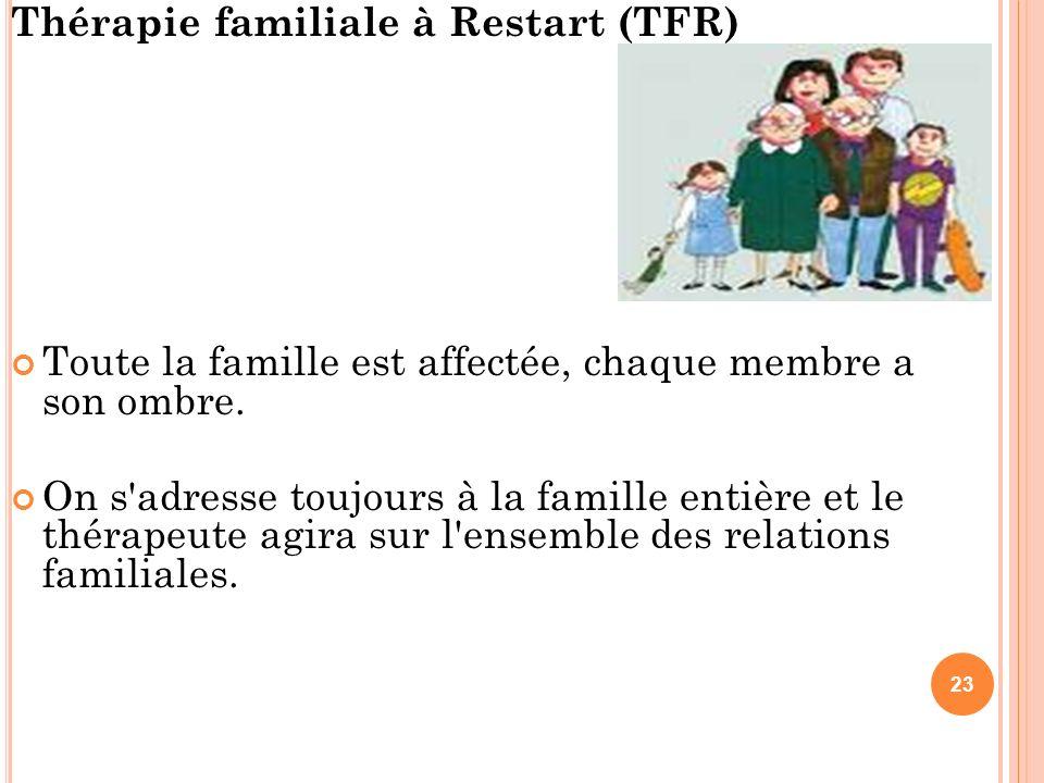 Thérapie familiale à Restart (TFR)