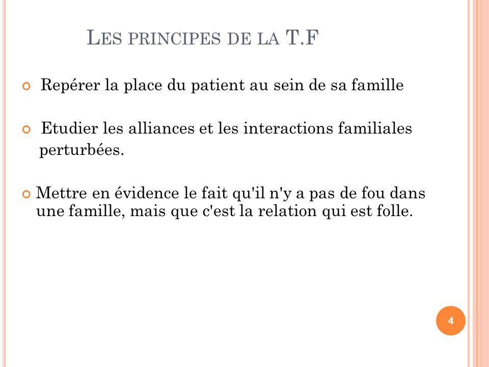 Les principes de la T.F Repérer la place du patient au sein de sa famille. Etudier les alliances et les interactions familiales.