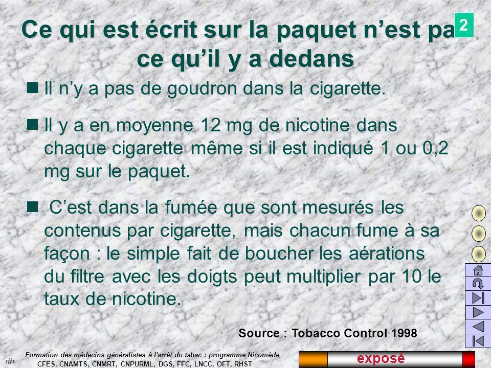 L évolution du taux de fumeurs en France