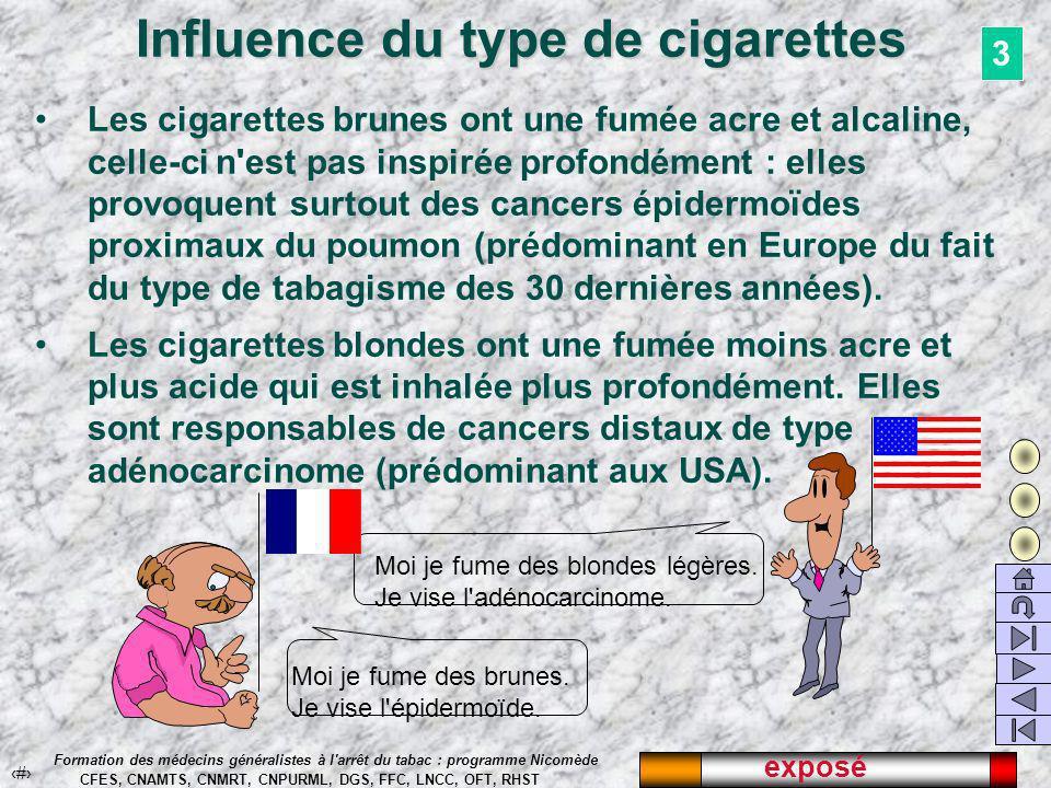 Le tabagisme chez les jeunes