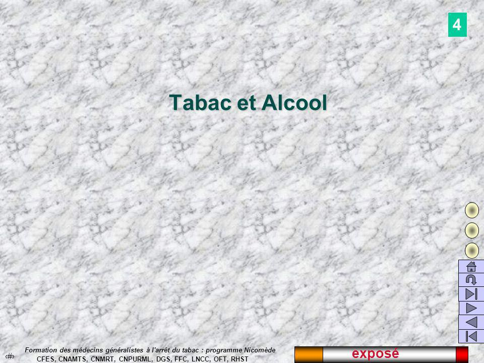 Décroissance du souffle (VEMS) en fonction du tabagisme et de l'arrêt