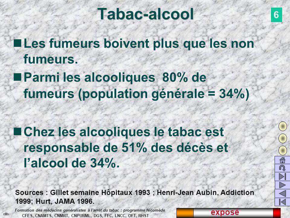Epidémiologie des cancers du poumon