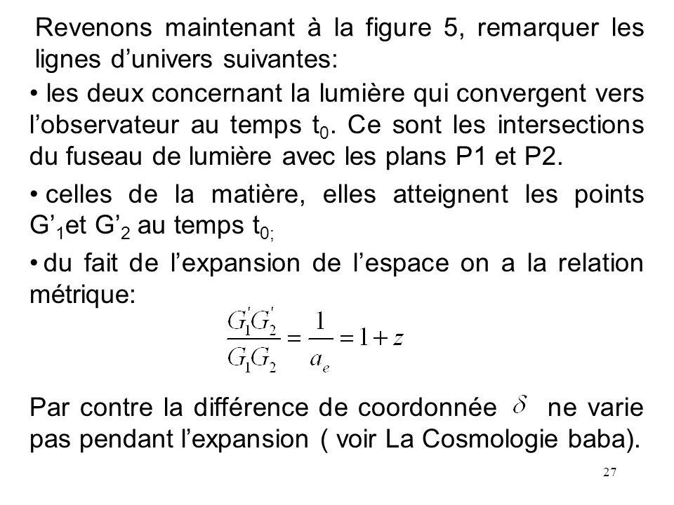 Revenons maintenant à la figure 5, remarquer les lignes d'univers suivantes: