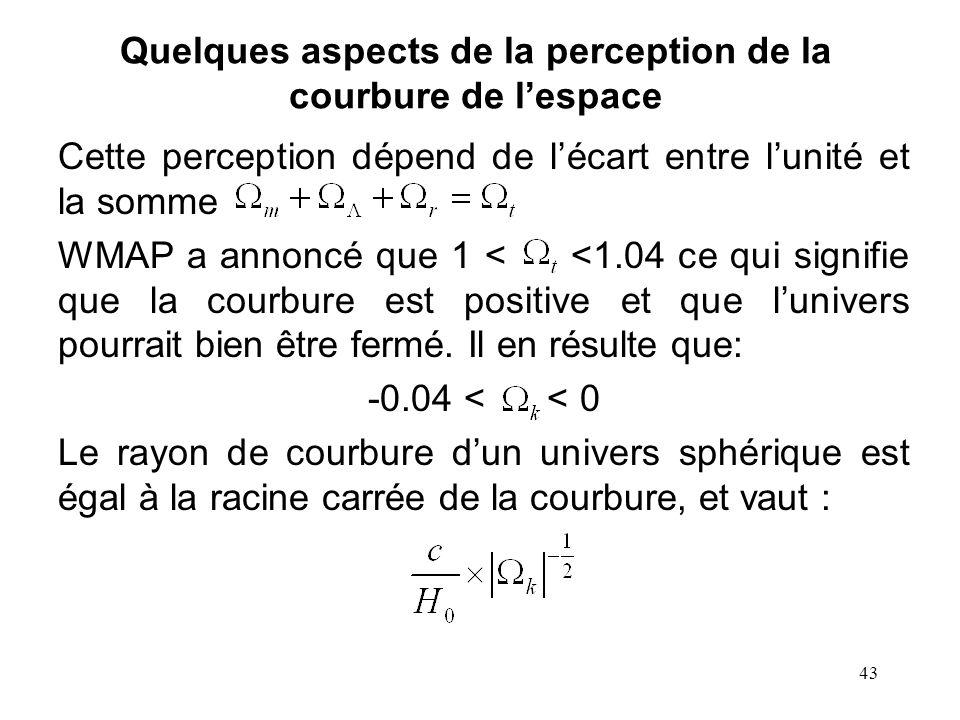 Quelques aspects de la perception de la courbure de l'espace
