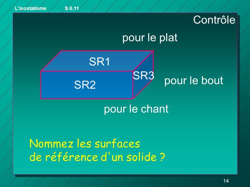 Nommez les surfaces de référence d un solide