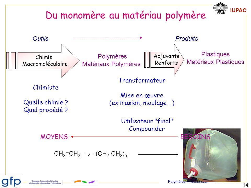 Du monomère au matériau polymère