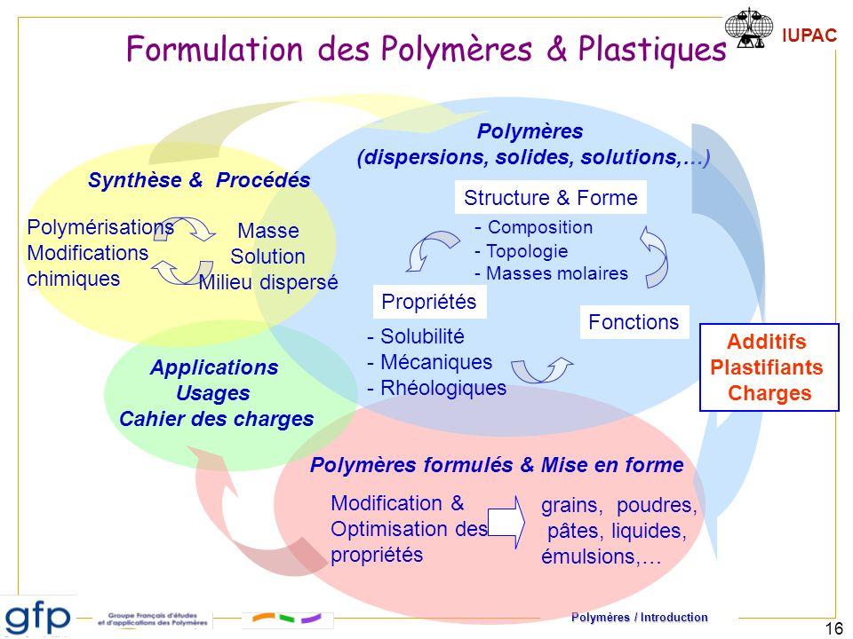 (dispersions, solides, solutions,…) Polymères formulés & Mise en forme