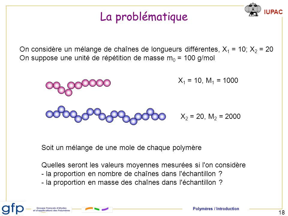 La problématique On considère un mélange de chaînes de longueurs différentes, X1 = 10; X2 = 20.