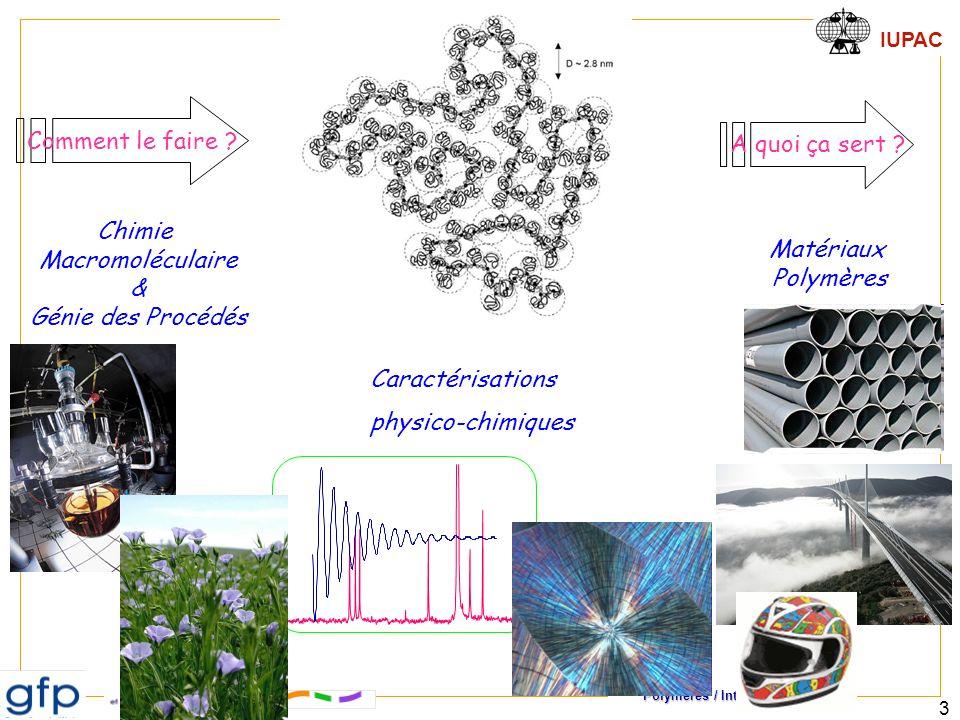 Comment le faire A quoi ça sert Chimie. Macromoléculaire. & Génie des Procédés. Matériaux.