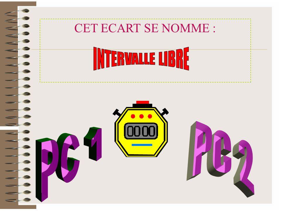CET ECART SE NOMME : INTERVALLE LIBRE PC 2 PC 1