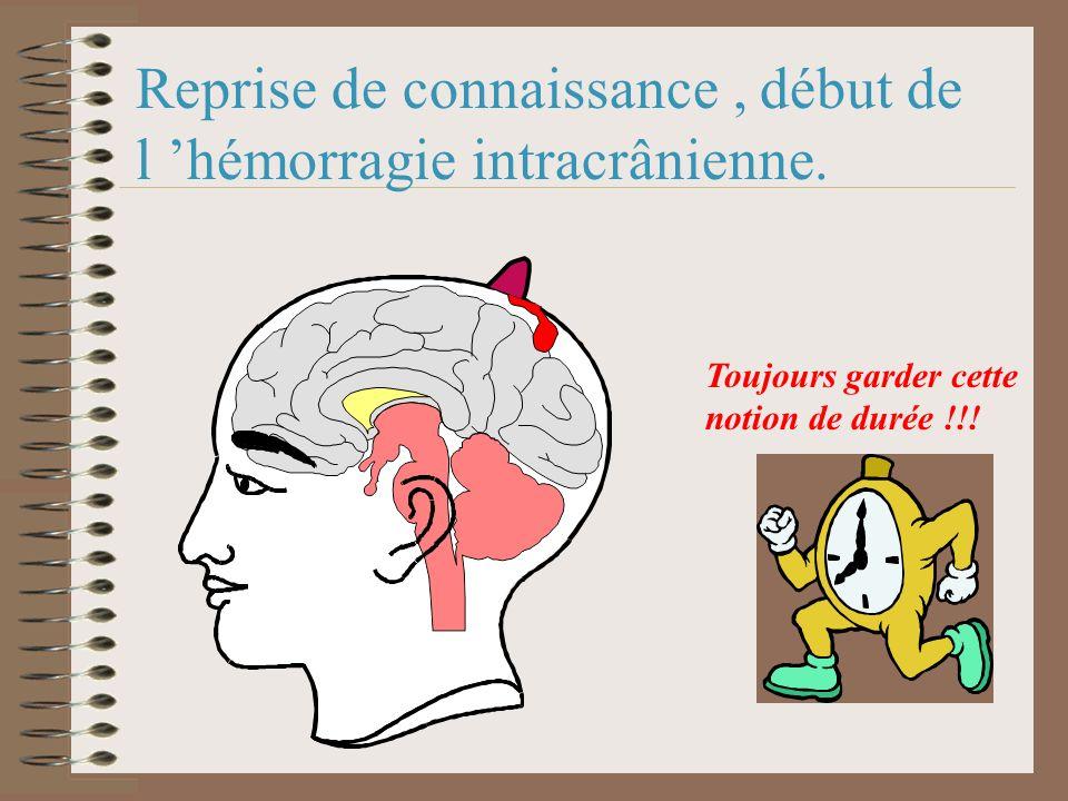 Reprise de connaissance , début de l 'hémorragie intracrânienne.