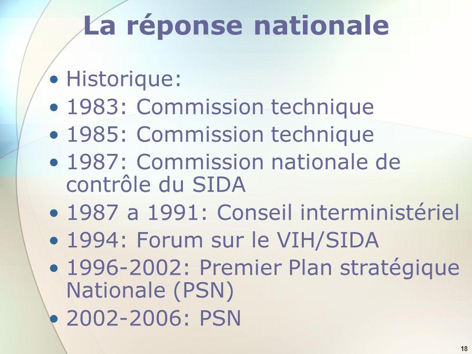 La réponse nationale Historique: 1983: Commission technique