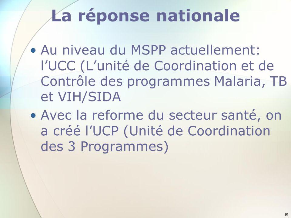 La réponse nationale Au niveau du MSPP actuellement: l'UCC (L'unité de Coordination et de Contrôle des programmes Malaria, TB et VIH/SIDA.