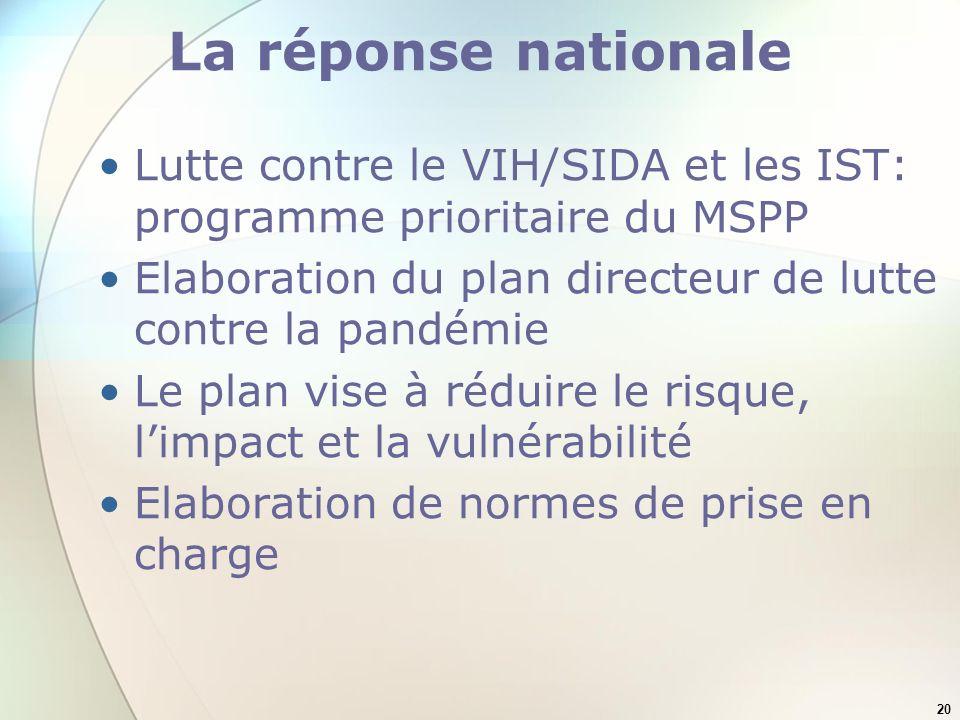 La réponse nationale Lutte contre le VIH/SIDA et les IST: programme prioritaire du MSPP. Elaboration du plan directeur de lutte contre la pandémie.