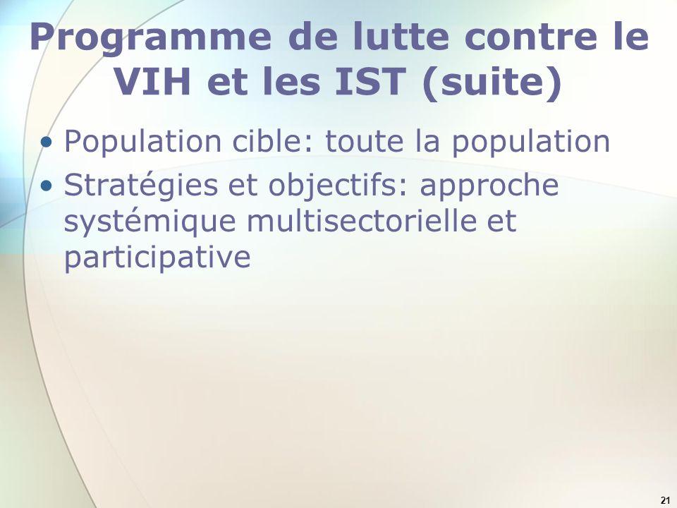 Programme de lutte contre le VIH et les IST (suite)