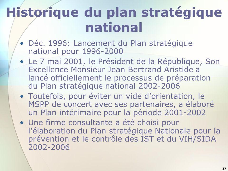 Historique du plan stratégique national