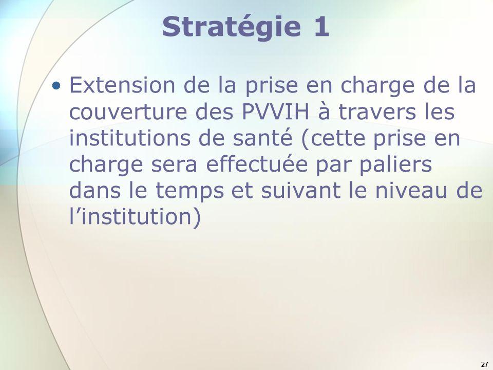 Stratégie 1