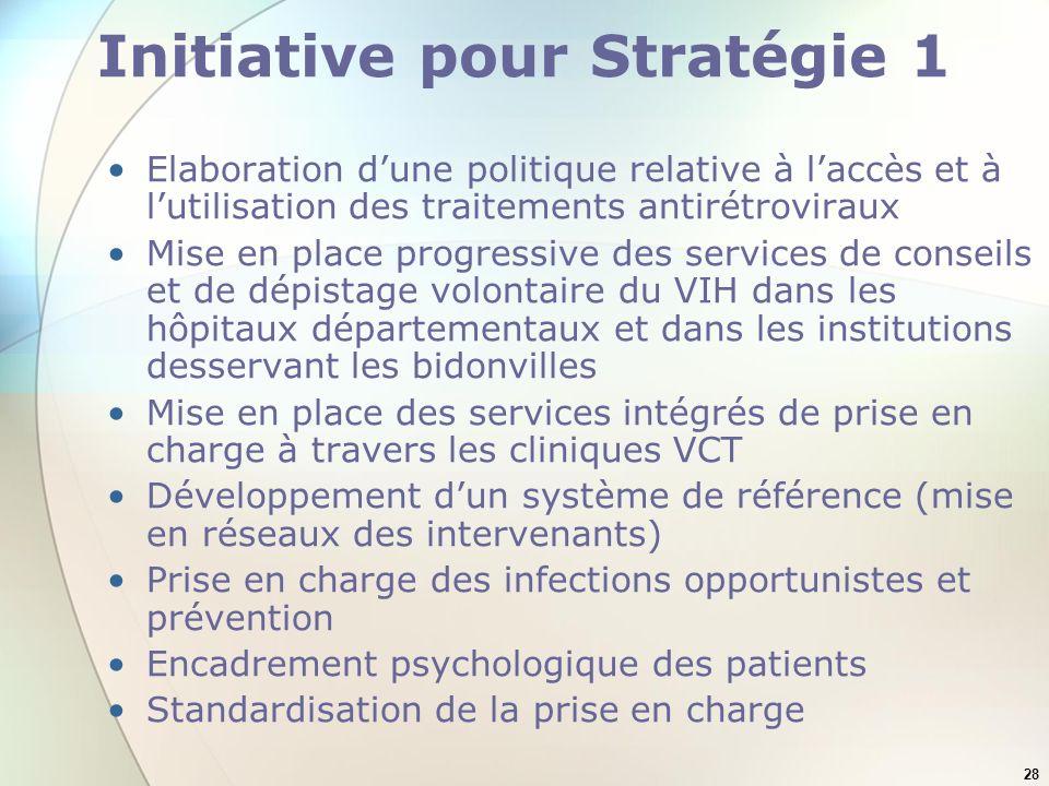 Initiative pour Stratégie 1