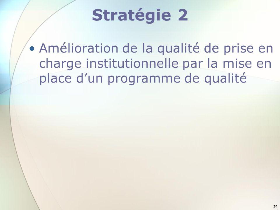 Stratégie 2 Amélioration de la qualité de prise en charge institutionnelle par la mise en place d'un programme de qualité.
