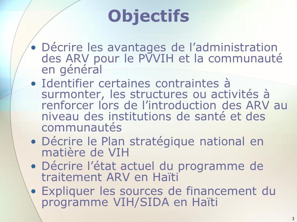Objectifs Décrire les avantages de l'administration des ARV pour le PVVIH et la communauté en général.
