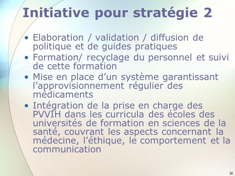 Initiative pour stratégie 2