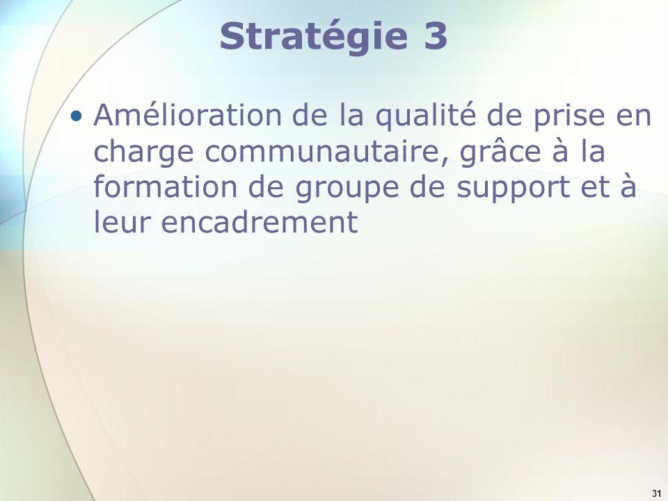 Stratégie 3 Amélioration de la qualité de prise en charge communautaire, grâce à la formation de groupe de support et à leur encadrement.