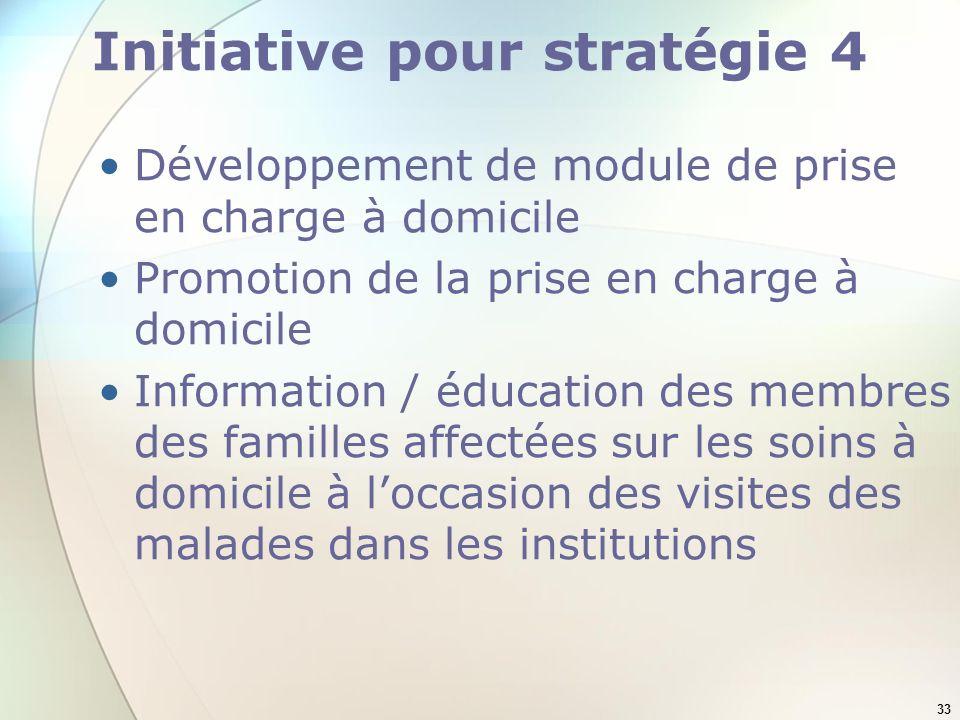 Initiative pour stratégie 4