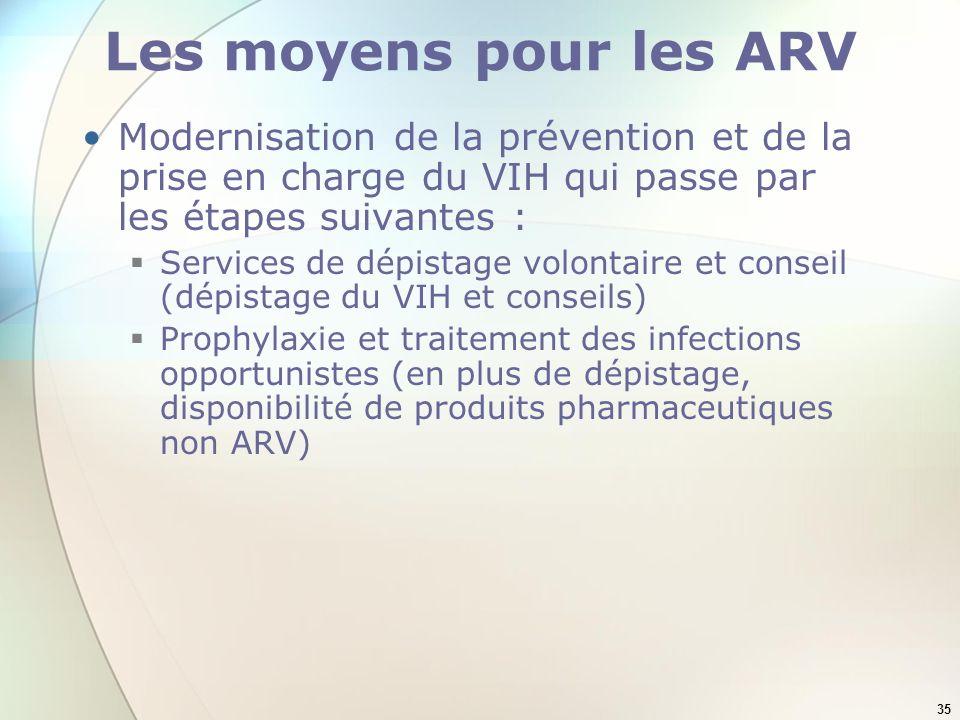Les moyens pour les ARV Modernisation de la prévention et de la prise en charge du VIH qui passe par les étapes suivantes :