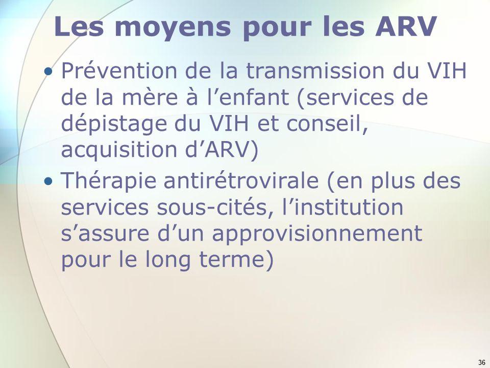 Les moyens pour les ARV Prévention de la transmission du VIH de la mère à l'enfant (services de dépistage du VIH et conseil, acquisition d'ARV)