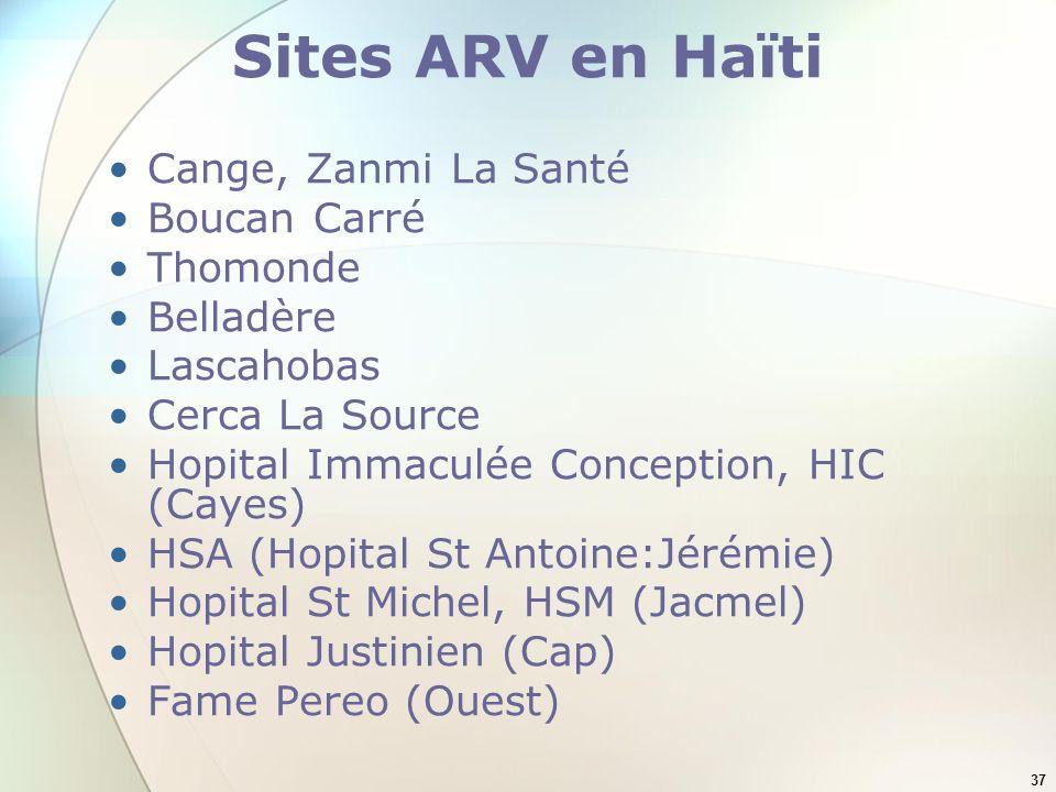 Sites ARV en Haïti Cange, Zanmi La Santé Boucan Carré Thomonde