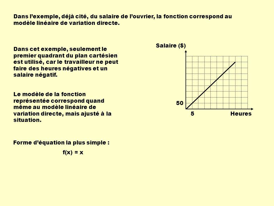 Dans l'exemple, déjà cité, du salaire de l'ouvrier, la fonction correspond au modèle linéaire de variation directe.
