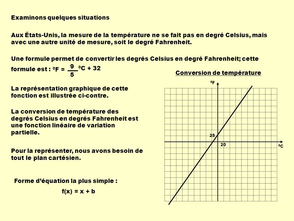 Examinons quelques situations