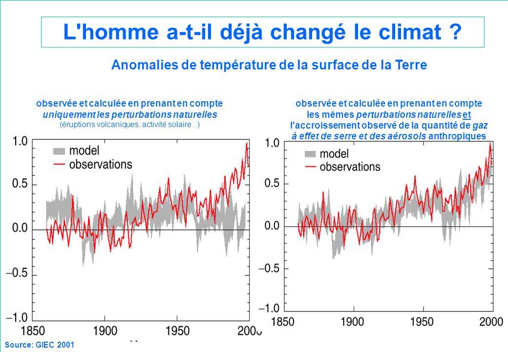 L homme a-t-il déjà changé le climat