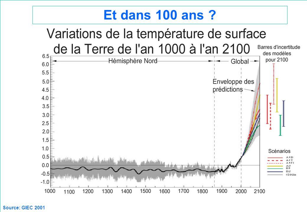 Et dans 100 ans Source: GIEC 2001