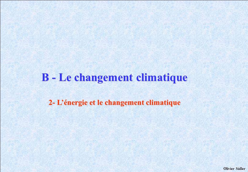 B - Le changement climatique 2- L'énergie et le changement climatique