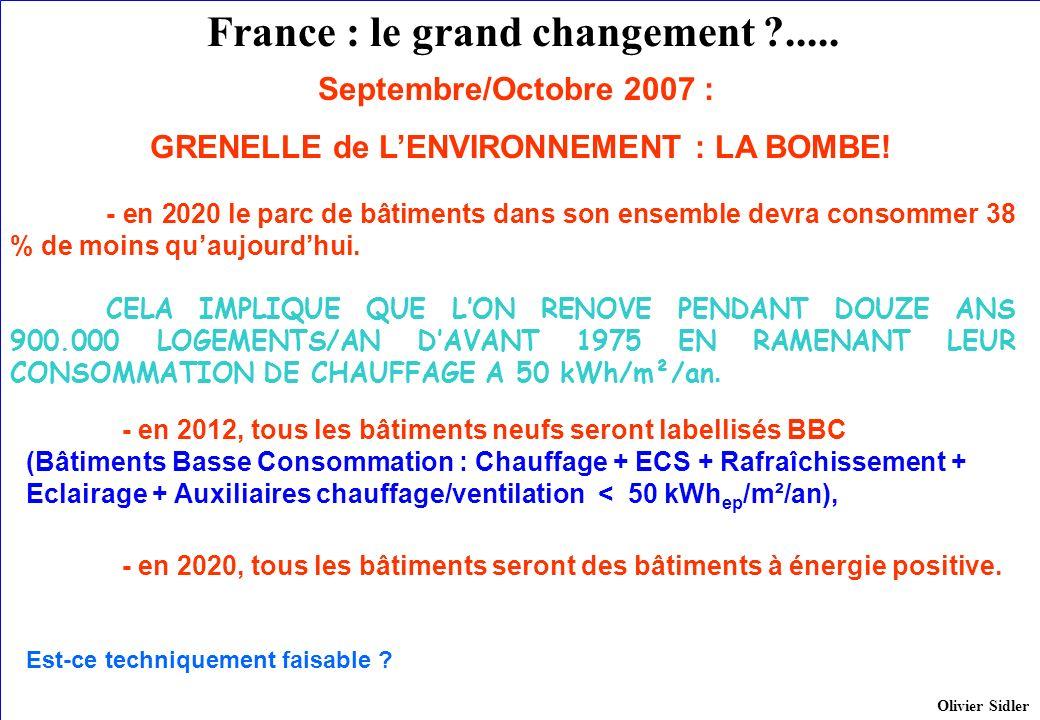 France : le grand changement .....
