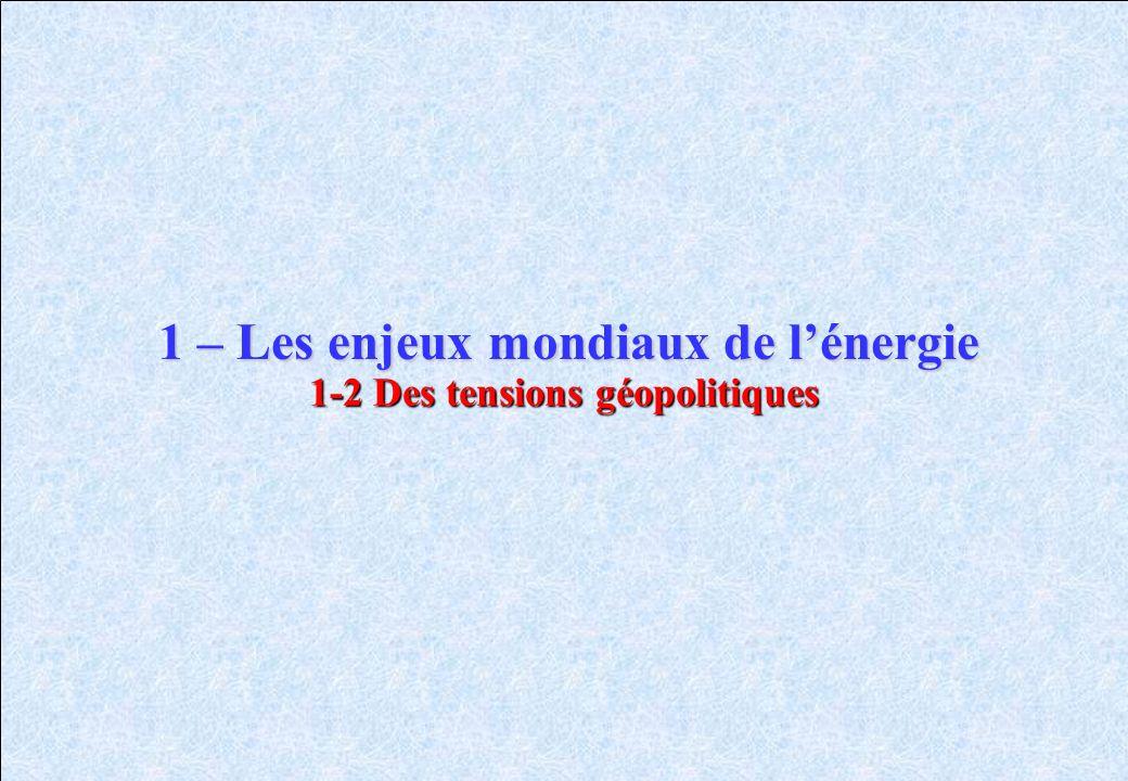 1-2 Des tensions géopolitiques